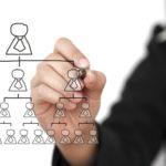 Lựa chọn cơ cấu tổ chức phù hợp cho doanh nghiệp